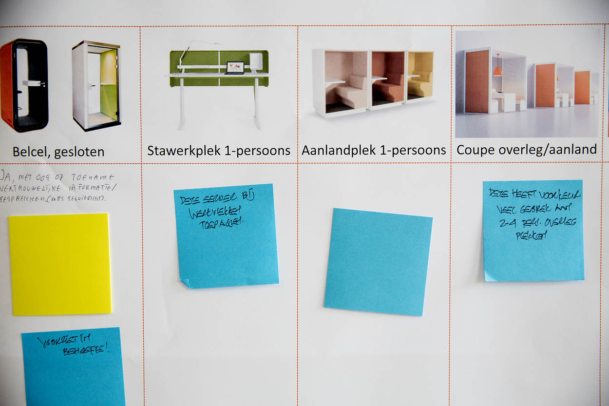 Geschreven suggesties op post-its